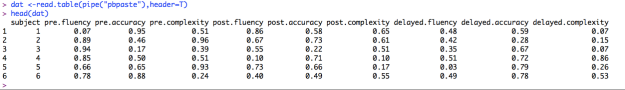 read.table関数で読み込んだ場合(※MacなのでちょっとWindowsと違います)